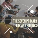 The Seven Primary Tasks For Any United States Business Team